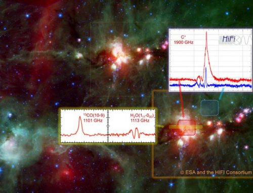 Infrared Images from the Herschel Deep-space Telescope: Peering Into the Past Beyond the Cosmic Dust