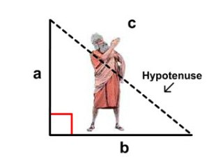 pythagorean_theorem