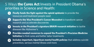 cures-act